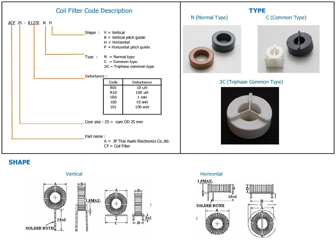 Coil Products of JP Thai Asahi Electronics